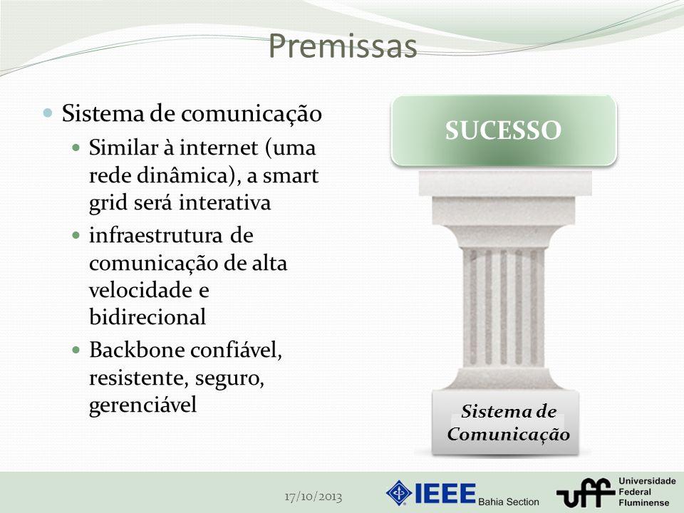 Premissas Sistema de comunicação Similar à internet (uma rede dinâmica), a smart grid será interativa infraestrutura de comunicação de alta velocidade e bidirecional Backbone confiável, resistente, seguro, gerenciável 17/10/2013 SUCESSO Sistema de Comunicação