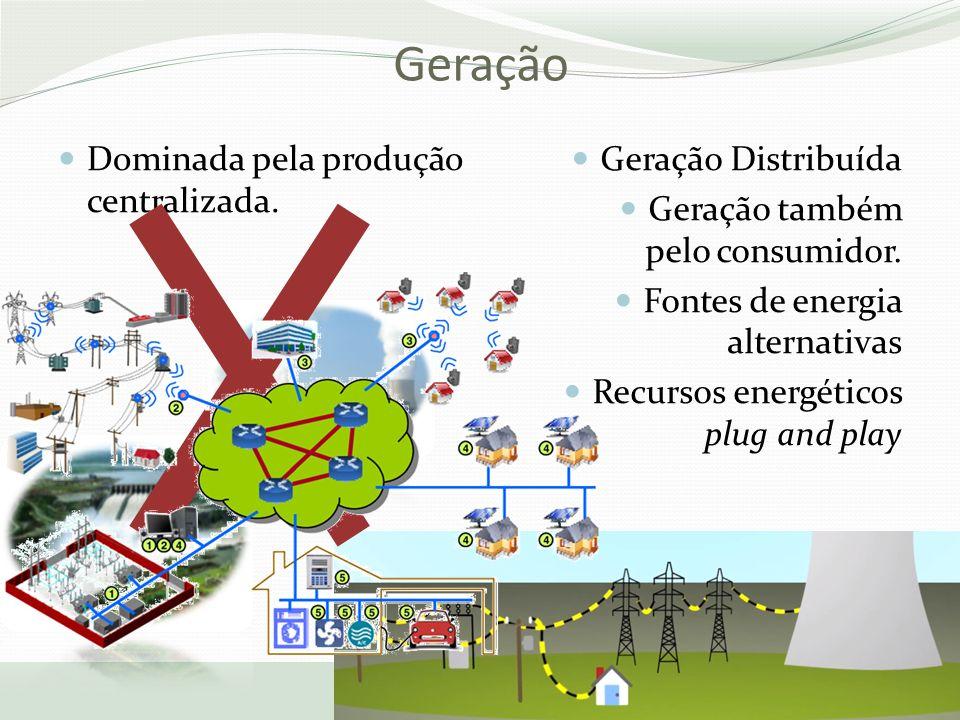 Geração Dominada pela produção centralizada. Geração Distribuída Geração também pelo consumidor. Fontes de energia alternativas Recursos energéticos p