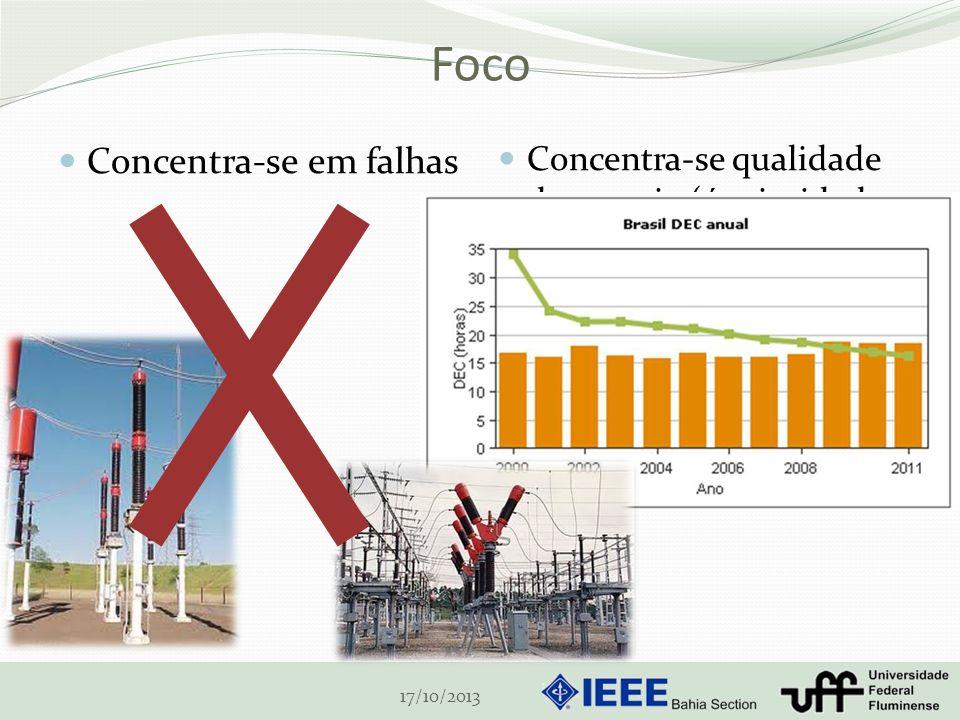Foco Concentra-se em falhas Concentra-se qualidade da energia (é prioridade, com uma variedade de opções de preço de acordo com as necessidades do cliente.) 17/10/2013