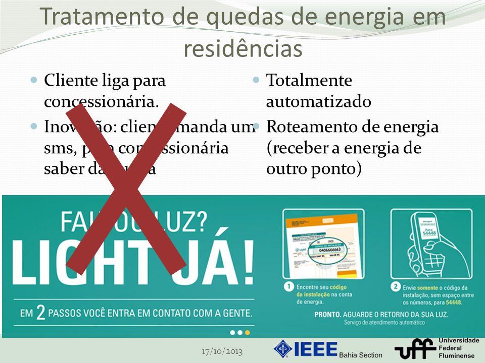 Tratamento de quedas de energia em residências Cliente liga para concessionária.