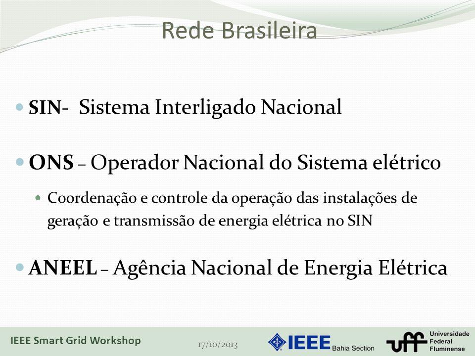 Rede Brasileira SIN- Sistema Interligado Nacional ONS – Operador Nacional do Sistema elétrico Coordenação e controle da operação das instalações de geração e transmissão de energia elétrica no SIN ANEEL – Agência Nacional de Energia Elétrica 17/10/2013 IEEE Smart Grid Workshop