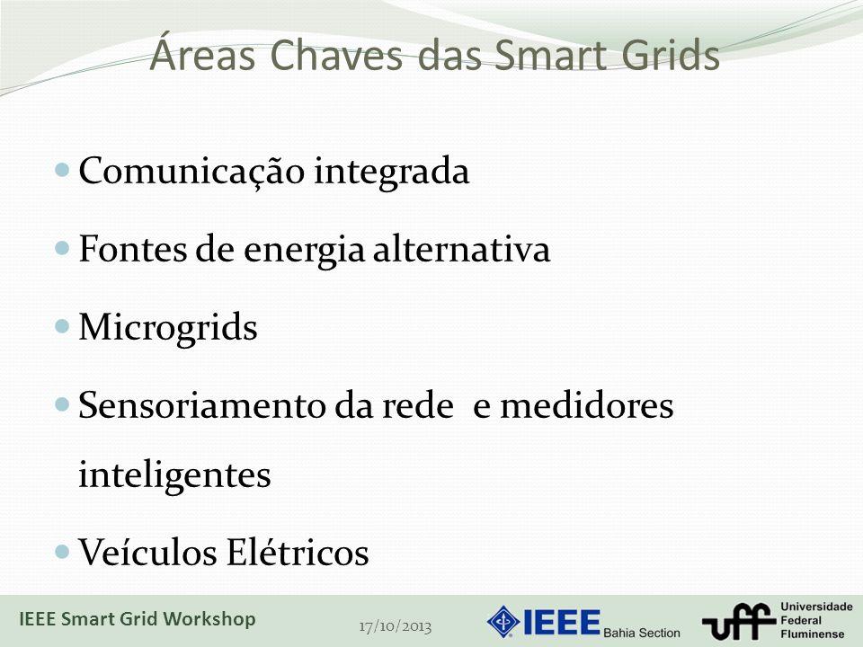 Áreas Chaves das Smart Grids Comunicação integrada Fontes de energia alternativa Microgrids Sensoriamento da rede e medidores inteligentes Veículos Elétricos 17/10/2013 IEEE Smart Grid Workshop
