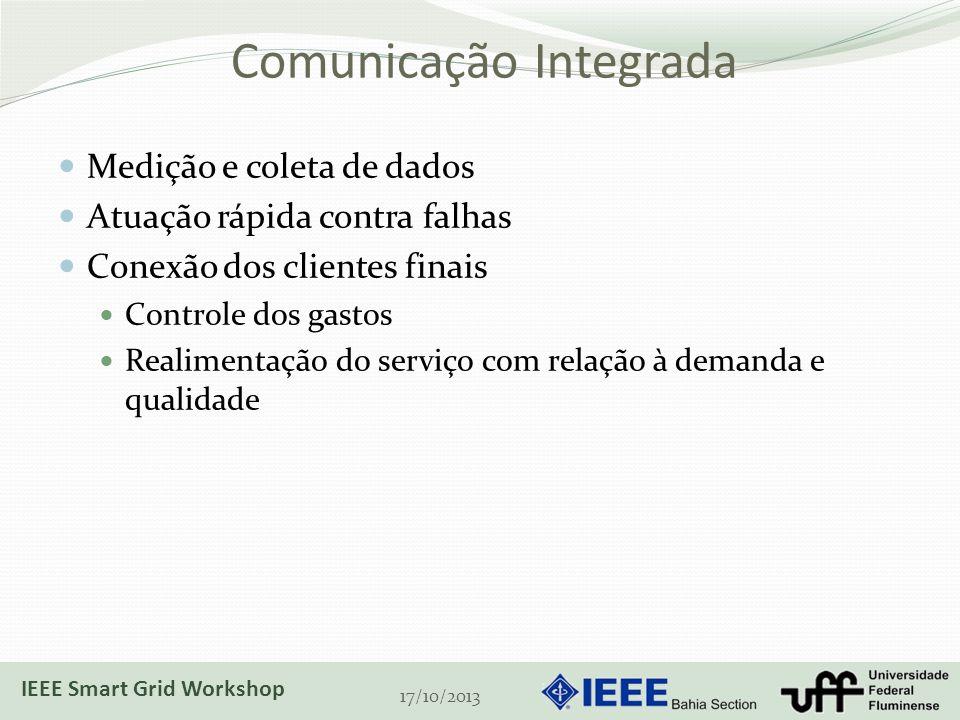 Comunicação Integrada Medição e coleta de dados Atuação rápida contra falhas Conexão dos clientes finais Controle dos gastos Realimentação do serviço com relação à demanda e qualidade 17/10/2013 IEEE Smart Grid Workshop
