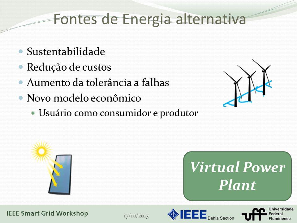 Fontes de Energia alternativa Sustentabilidade Redução de custos Aumento da tolerância a falhas Novo modelo econômico Usuário como consumidor e produtor 17/10/2013 Virtual Power Plant IEEE Smart Grid Workshop