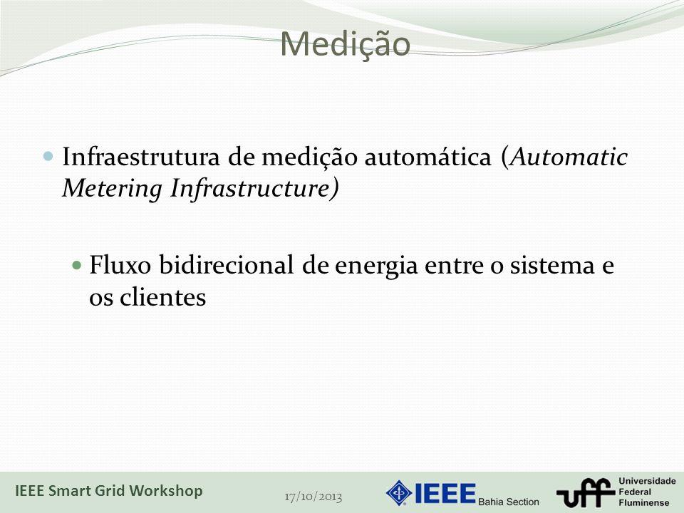 Medição Infraestrutura de medição automática (Automatic Metering Infrastructure) Fluxo bidirecional de energia entre o sistema e os clientes 17/10/2013 IEEE Smart Grid Workshop