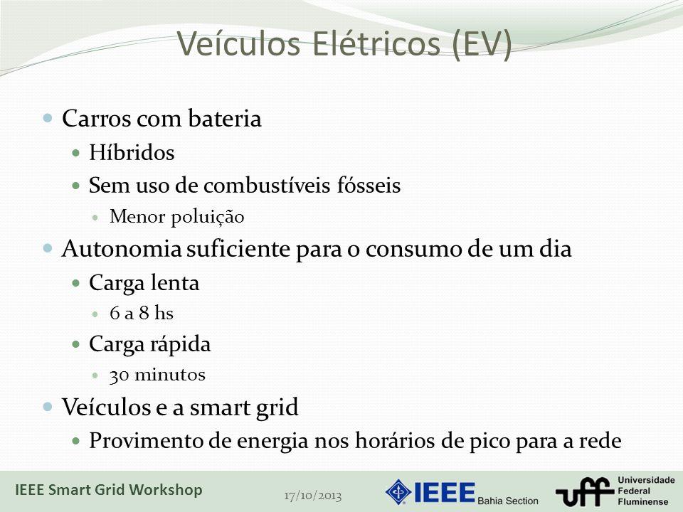 Veículos Elétricos (EV) Carros com bateria Híbridos Sem uso de combustíveis fósseis Menor poluição Autonomia suficiente para o consumo de um dia Carga lenta 6 a 8 hs Carga rápida 30 minutos Veículos e a smart grid Provimento de energia nos horários de pico para a rede 17/10/2013 IEEE Smart Grid Workshop