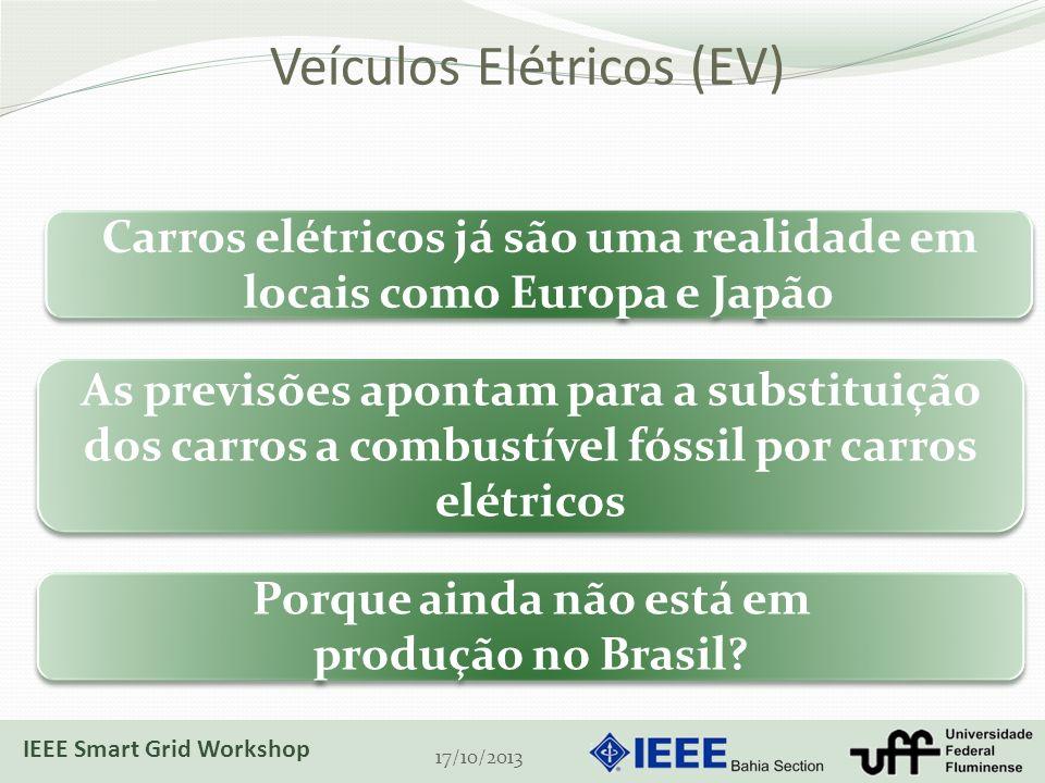 Veículos Elétricos (EV) 17/10/2013 As previsões apontam para a substituição dos carros a combustível fóssil por carros elétricos Carros elétricos já são uma realidade em locais como Europa e Japão Porque ainda não está em produção no Brasil.