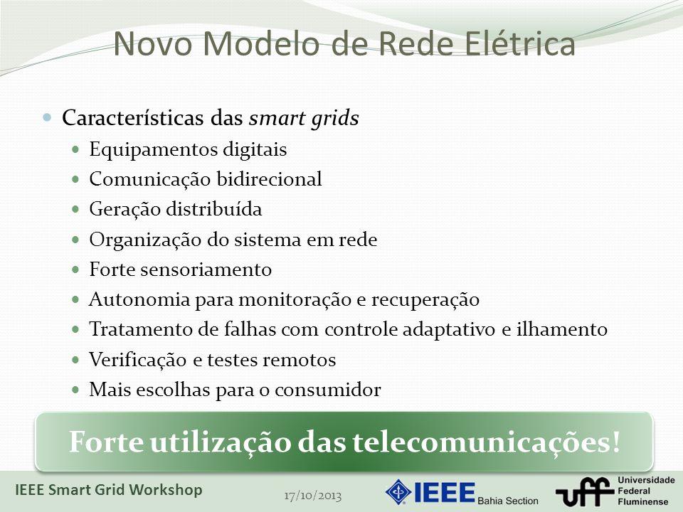 Novo Modelo de Rede Elétrica 17/10/2013 Características das smart grids Equipamentos digitais Comunicação bidirecional Geração distribuída Organização