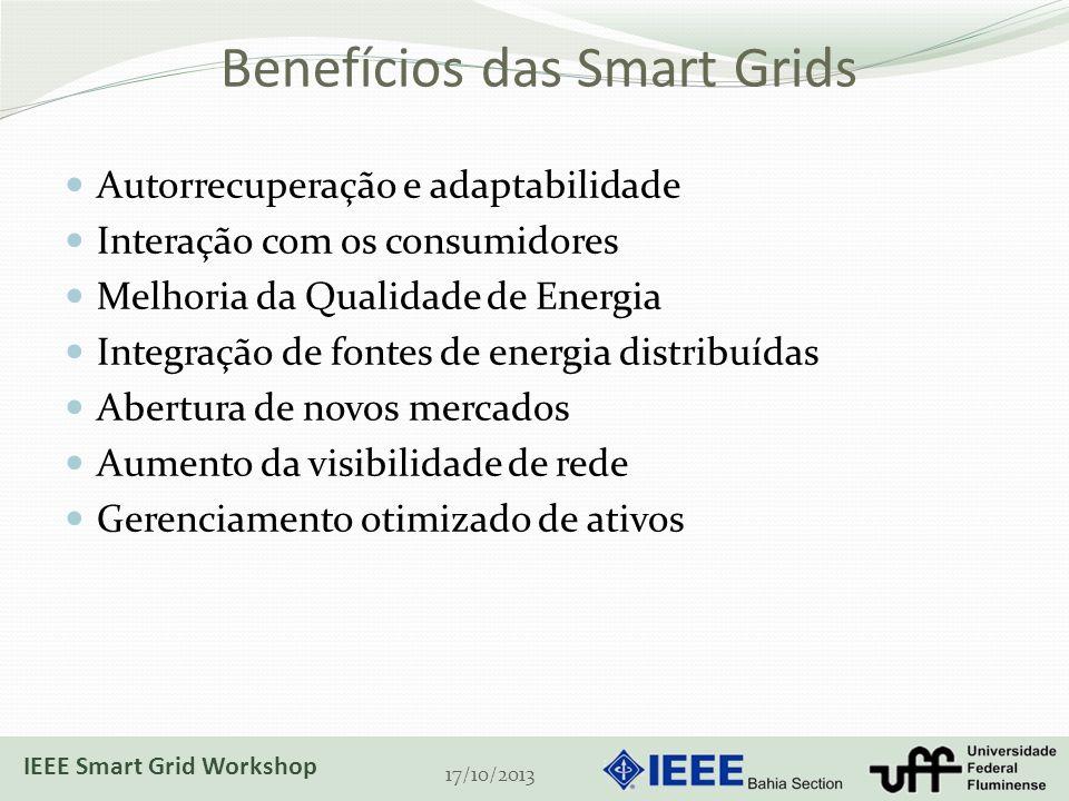 Benefícios das Smart Grids Autorrecuperação e adaptabilidade Interação com os consumidores Melhoria da Qualidade de Energia Integração de fontes de energia distribuídas Abertura de novos mercados Aumento da visibilidade de rede Gerenciamento otimizado de ativos 17/10/2013 IEEE Smart Grid Workshop