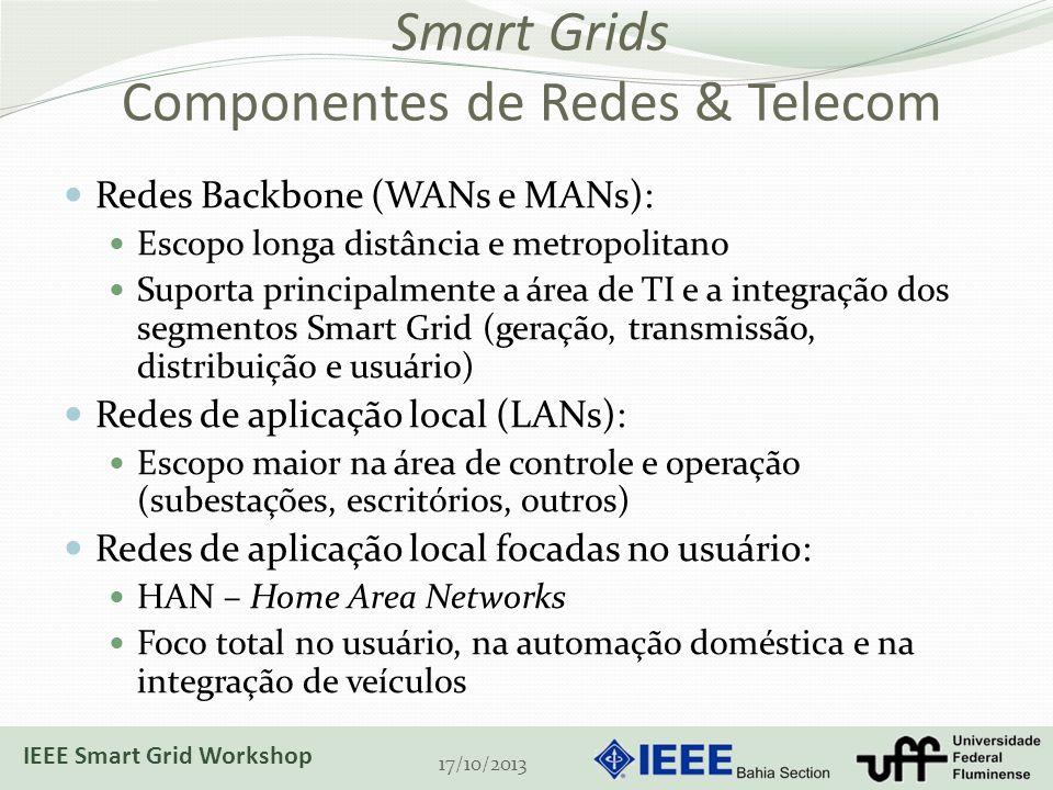 Smart Grids Componentes de Redes & Telecom Redes Backbone (WANs e MANs): Escopo longa distância e metropolitano Suporta principalmente a área de TI e a integração dos segmentos Smart Grid (geração, transmissão, distribuição e usuário) Redes de aplicação local (LANs): Escopo maior na área de controle e operação (subestações, escritórios, outros) Redes de aplicação local focadas no usuário: HAN – Home Area Networks Foco total no usuário, na automação doméstica e na integração de veículos 17/10/2013 IEEE Smart Grid Workshop