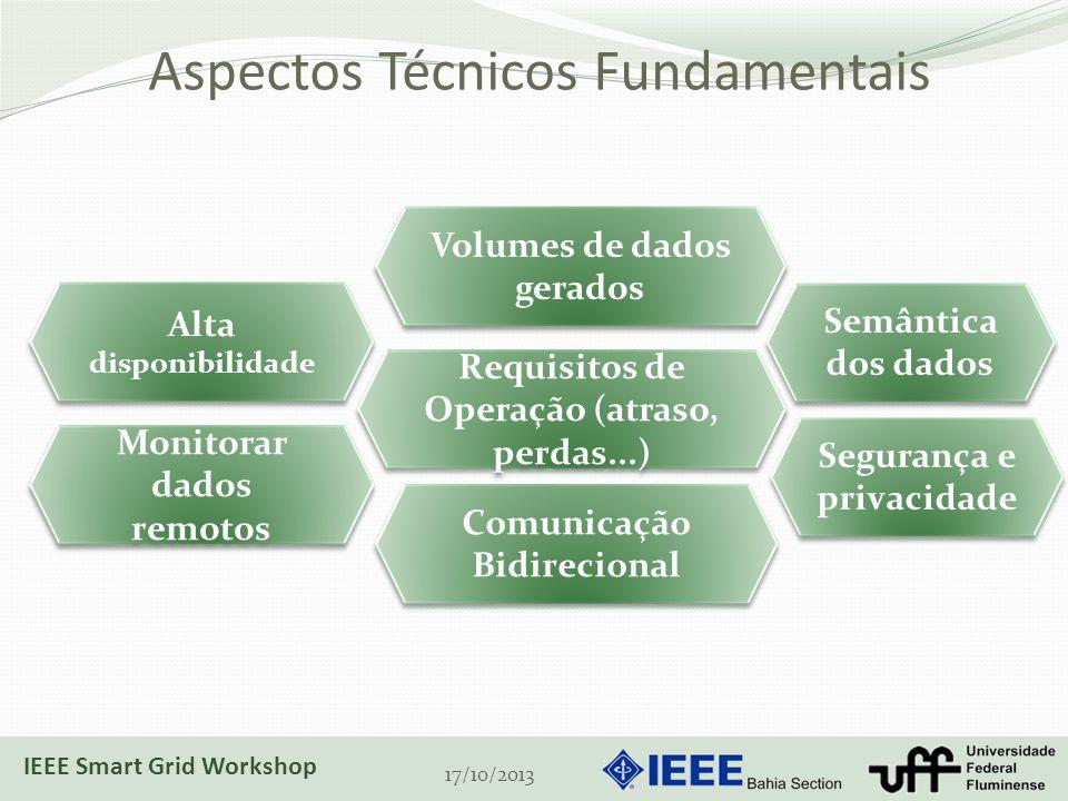 Aspectos Técnicos Fundamentais 17/10/2013 Comunicação Bidirecional Requisitos de Operação (atraso, perdas...) Alta disponibilidade Monitorar dados remotos Volumes de dados gerados Segurança e privacidade Semântica dos dados IEEE Smart Grid Workshop