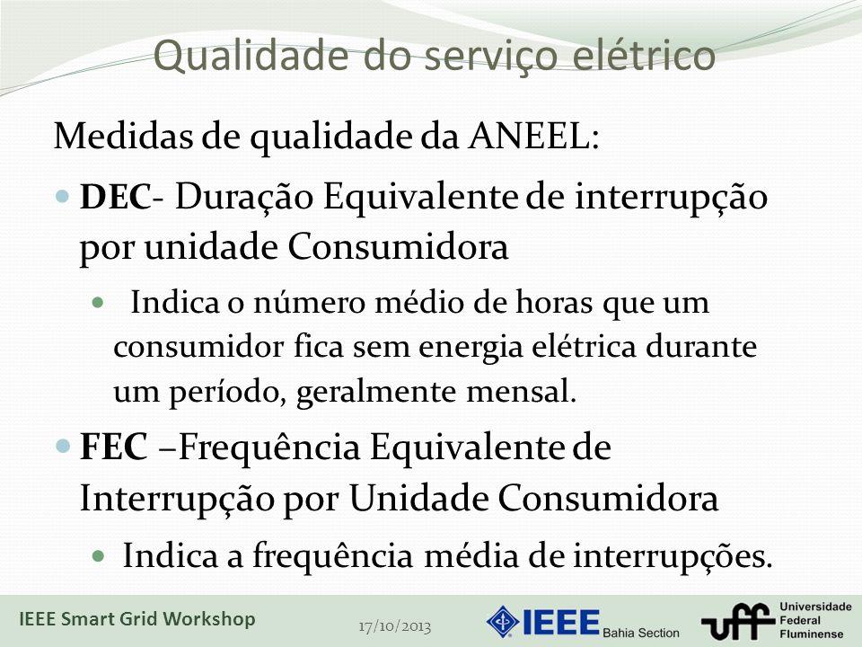 Qualidade do serviço elétrico Medidas de qualidade da ANEEL: DEC- Duração Equivalente de interrupção por unidade Consumidora Indica o número médio de horas que um consumidor fica sem energia elétrica durante um período, geralmente mensal.