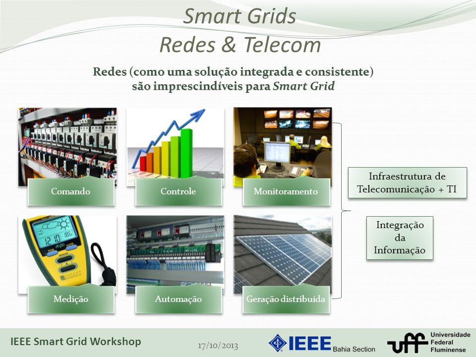 Smart Grids Redes & Telecom 17/10/2013 ComandoControleMonitoramento MediçãoAutomaçãoGeração distribuída Integração da Informação Infraestrutura de Telecomunicação + TI IEEE Smart Grid Workshop
