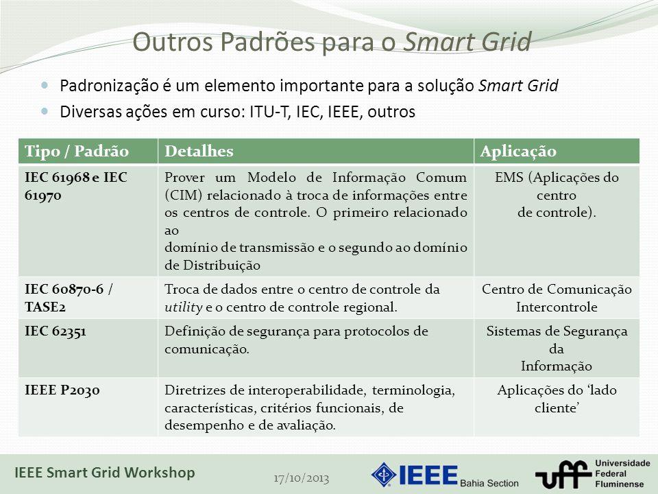 Outros Padrões para o Smart Grid 17/10/2013 Tipo / PadrãoDetalhesAplicação IEC 61968 e IEC 61970 Prover um Modelo de Informação Comum (CIM) relacionado à troca de informações entre os centros de controle.