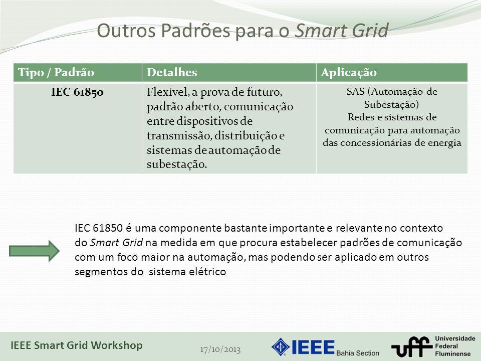Outros Padrões para o Smart Grid 17/10/2013 Tipo / PadrãoDetalhesAplicação IEC 61850Flexível, a prova de futuro, padrão aberto, comunicação entre dispositivos de transmissão, distribuição e sistemas de automação de subestação.