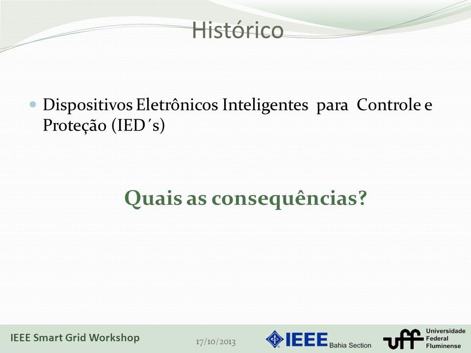 Histórico Dispositivos Eletrônicos Inteligentes para Controle e Proteção (IED´s) Quais as consequências? 17/10/2013 IEEE Smart Grid Workshop