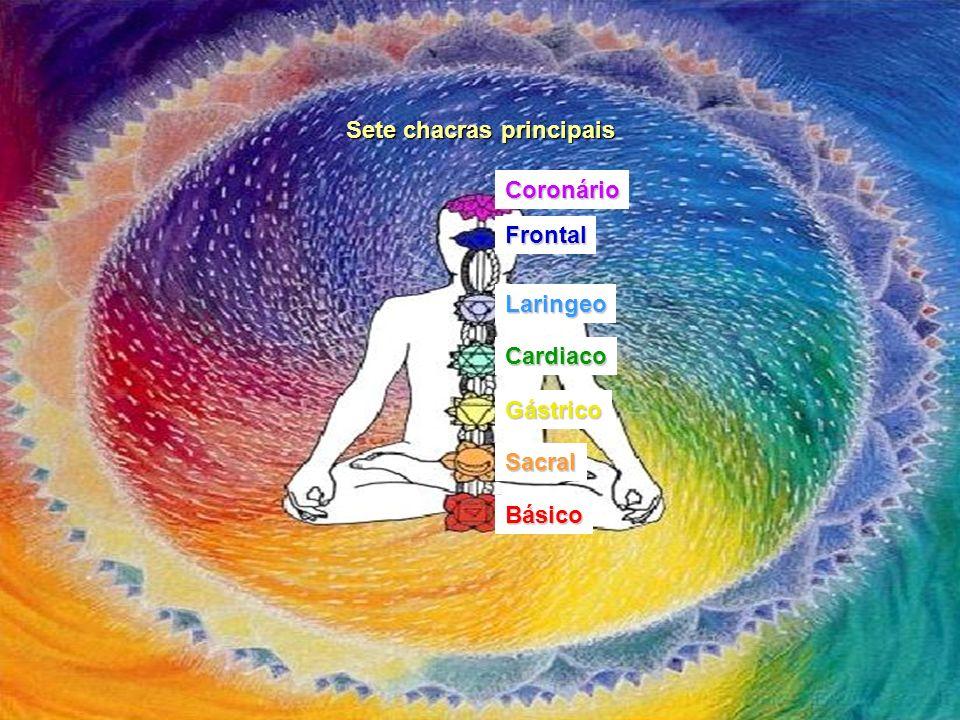 As emoções e os chakras MEDICINA E ESPIRITISMO