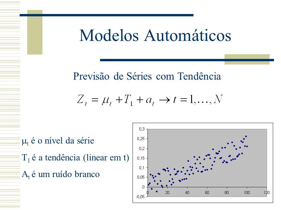Modelos Automáticos Previsão de Séries com Tendência t é o nível da série T 1 é a tendência (linear em t) A t é um ruído branco