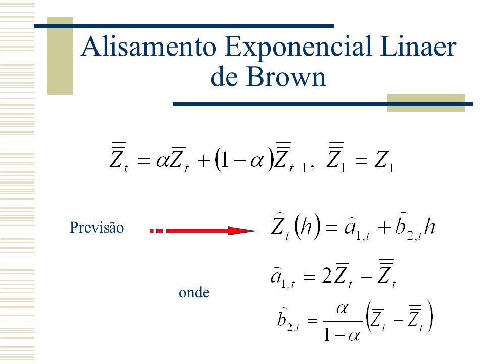 Alisamento Exponencial Linaer de Brown Previsão onde