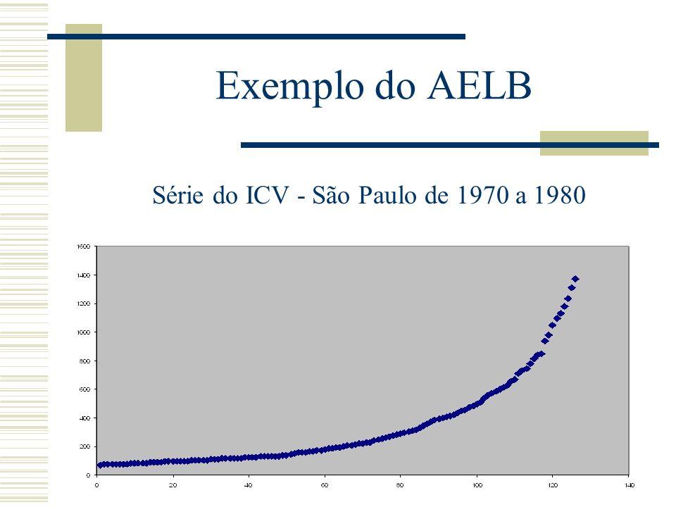 Exemplo do AELB Série do ICV - São Paulo de 1970 a 1980