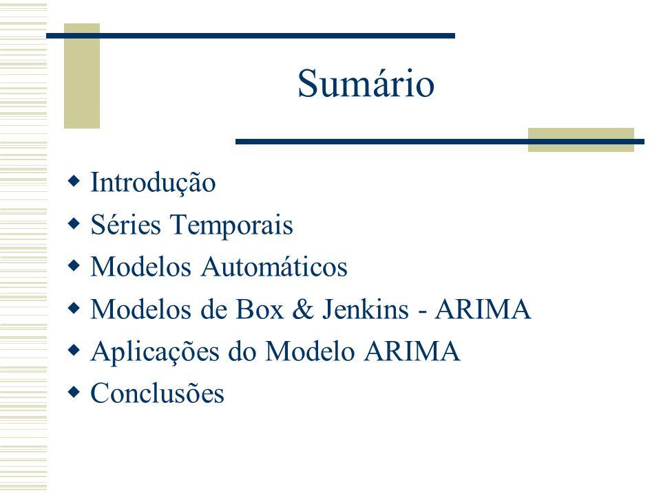 Modelos de Box & Jenkins Box & Jenkins propuseram um método iterativo para a identificação do modelo de uma série temporal – Modelo ARIMA.
