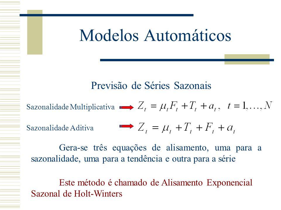 Modelos Automáticos Previsão de Séries Sazonais Sazonalidade Multiplicativa Sazonalidade Aditiva Gera-se três equações de alisamento, uma para a sazon
