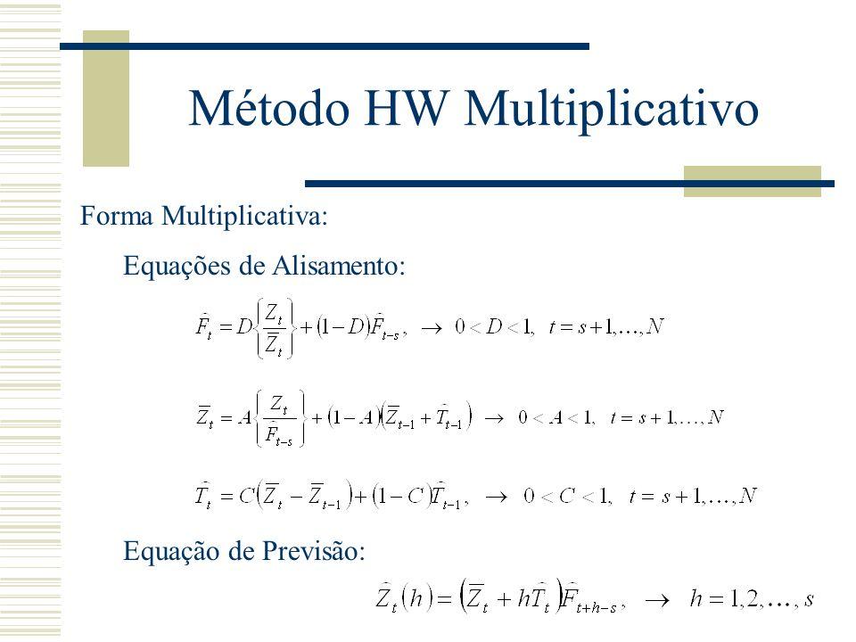 Método HW Multiplicativo Forma Multiplicativa: Equações de Alisamento: Equação de Previsão:
