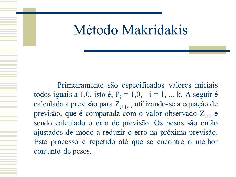 Método Makridakis Primeiramente são especificados valores iniciais todos iguais a 1,0, isto é, P i = 1,0, i = 1,... k. A seguir é calculada a previsão