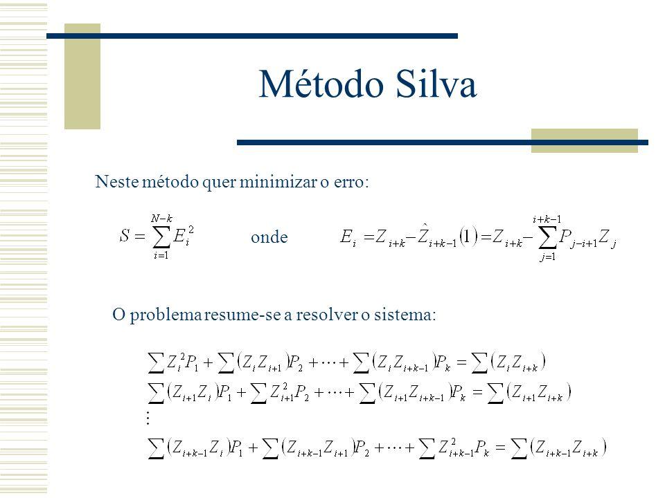 Método Silva Neste método quer minimizar o erro: onde O problema resume-se a resolver o sistema: