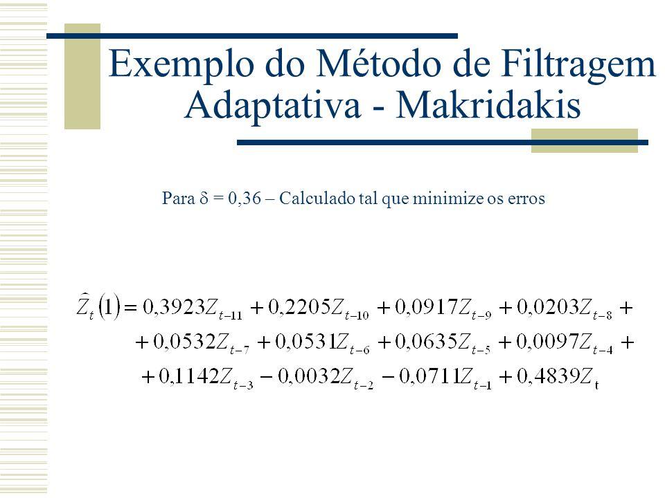 Para = 0,36 – Calculado tal que minimize os erros