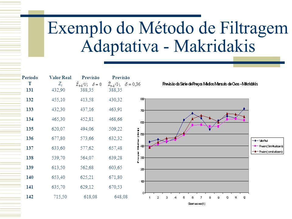 Exemplo do Método de Filtragem Adaptativa - Makridakis 131432,90388,35 132455,10413,58430,32 133432,30437,16463,91 134465,30452,81468,66 135620,07494,