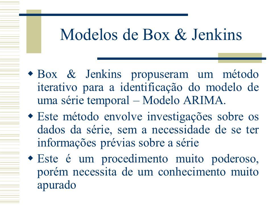 Modelos de Box & Jenkins Box & Jenkins propuseram um método iterativo para a identificação do modelo de uma série temporal – Modelo ARIMA. Este método