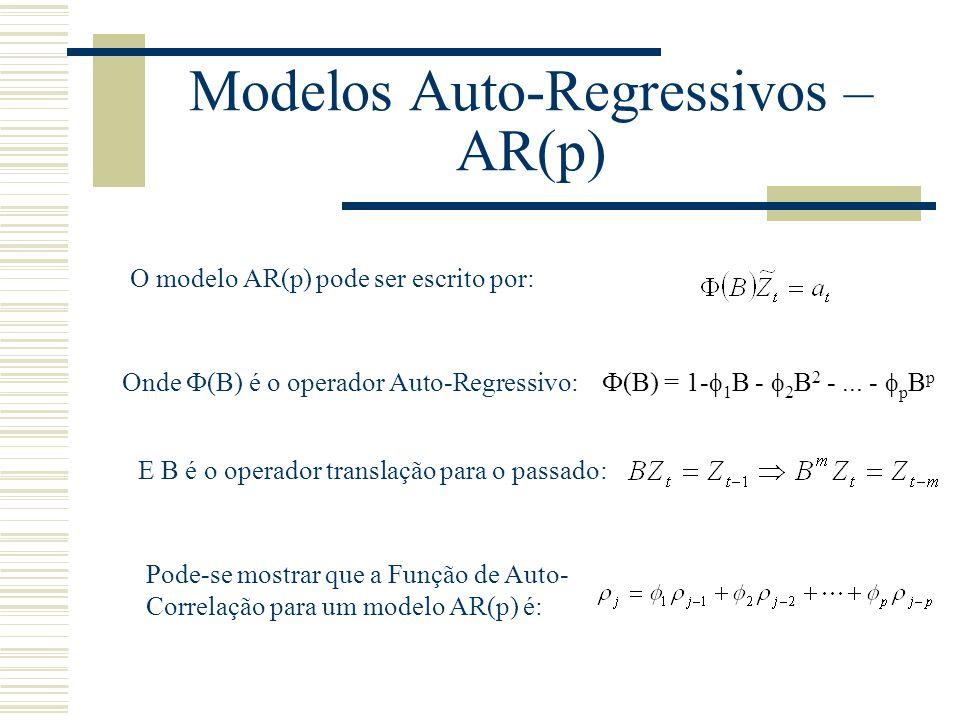 Modelos Auto-Regressivos – AR(p) O modelo AR(p) pode ser escrito por: Onde (B) é o operador Auto-Regressivo: (B) = 1- 1 B - 2 B 2 -... - p B p E B é o
