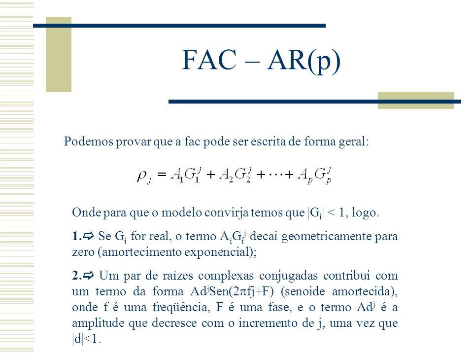 FAC – AR(p) Podemos provar que a fac pode ser escrita de forma geral: Onde para que o modelo convirja temos que |G i | < 1, logo. 1. Se G i for real,