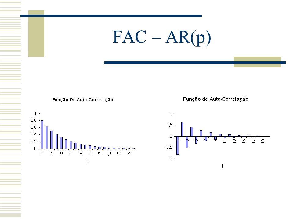 FAC – AR(p)
