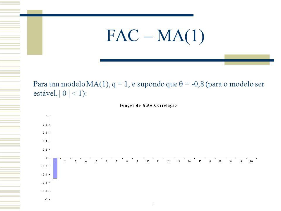 FAC – MA(1) Para um modelo MA(1), q = 1, e supondo que = -0,8 (para o modelo ser estável,     < 1):