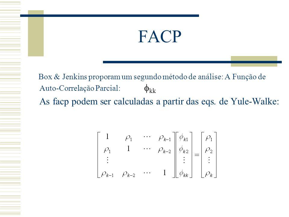 FACP Box & Jenkins proporam um segundo método de análise: A Função de Auto-Correlação Parcial: kk As facp podem ser calculadas a partir das eqs. de Yu