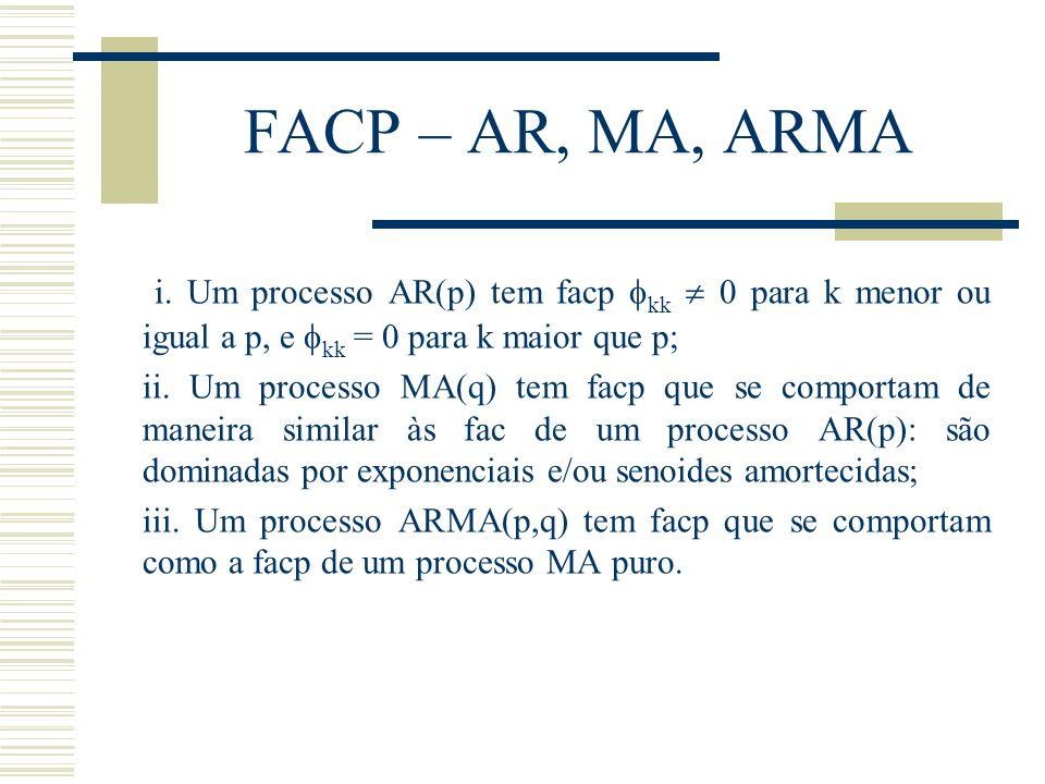 FACP – AR, MA, ARMA i. Um processo AR(p) tem facp kk 0 para k menor ou igual a p, e kk = 0 para k maior que p; ii. Um processo MA(q) tem facp que se c