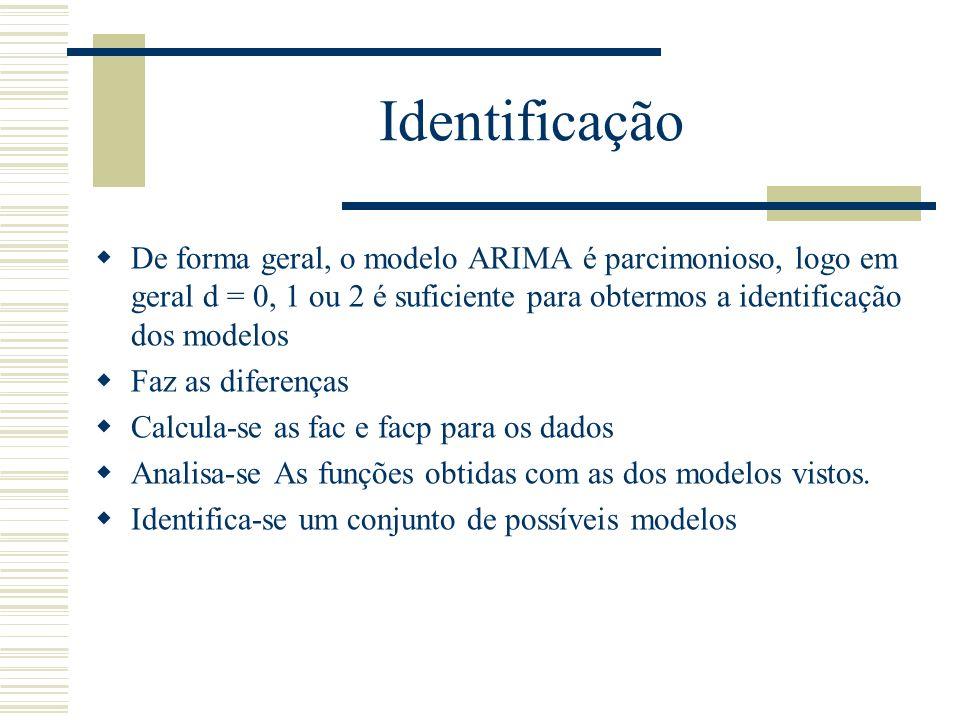 Identificação De forma geral, o modelo ARIMA é parcimonioso, logo em geral d = 0, 1 ou 2 é suficiente para obtermos a identificação dos modelos Faz as