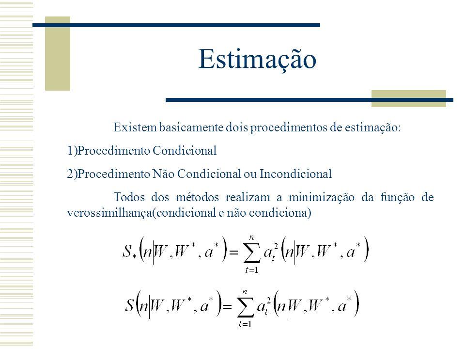 Estimação Existem basicamente dois procedimentos de estimação: 1)Procedimento Condicional 2)Procedimento Não Condicional ou Incondicional Todos dos mé