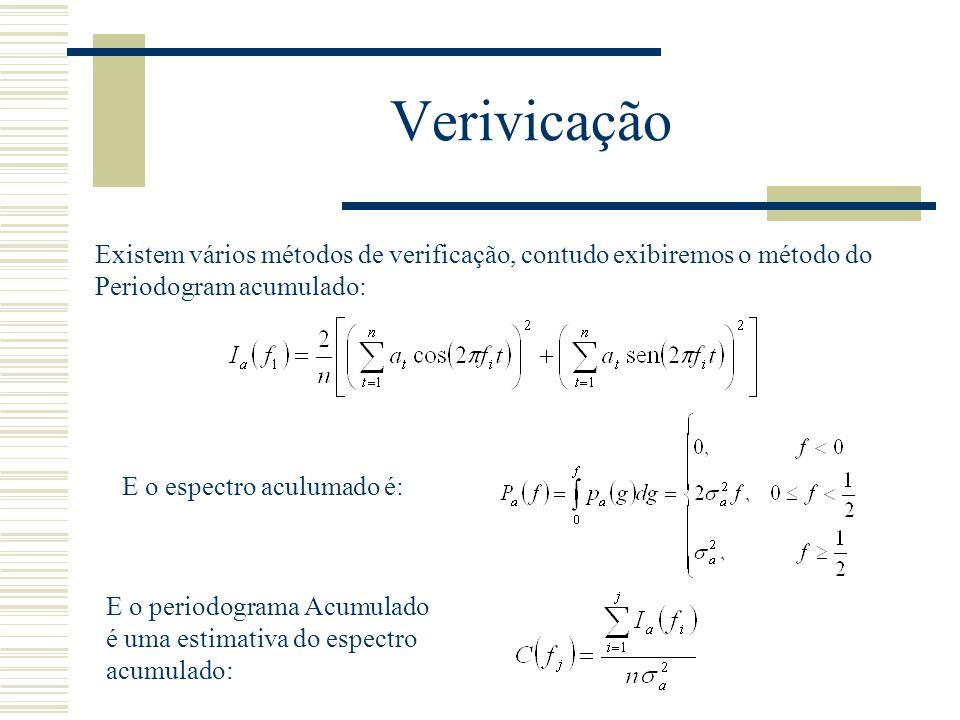 Verivicação Existem vários métodos de verificação, contudo exibiremos o método do Periodogram acumulado: E o espectro aculumado é: E o periodograma Ac