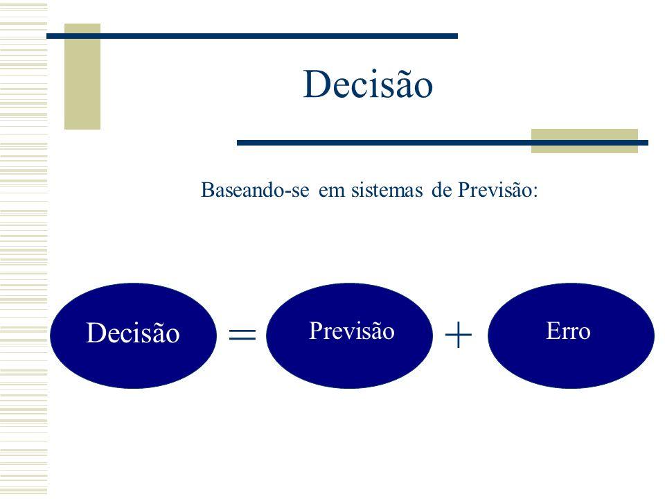 Algumas Definições Período da Previsão Unidade básica de tempo na previsão.