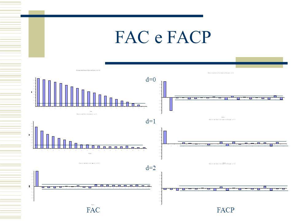 FAC e FACP d=0 d=1 d=2 FACFACP