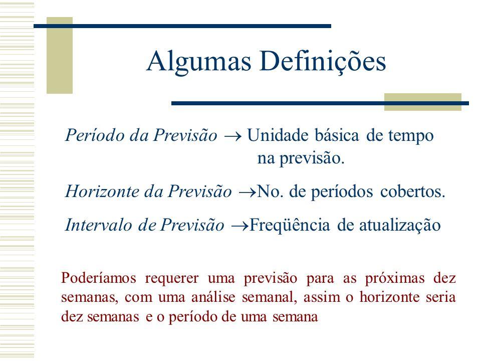 Algumas Definições Período da Previsão Unidade básica de tempo na previsão. Horizonte da Previsão No. de períodos cobertos. Intervalo de Previsão Freq