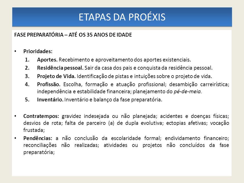 ETAPAS DA PROÉXIS FASE PREPARATÓRIA – ATÉ OS 35 ANOS DE IDADE Prioridades: 1.Aportes. Recebimento e aproveitamento dos aportes existenciais. 2.Residên