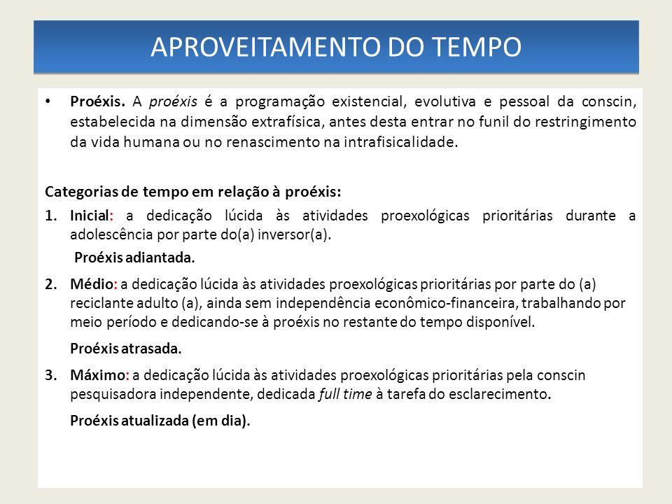 ETAPAS DA PROÉXIS Preparatória.