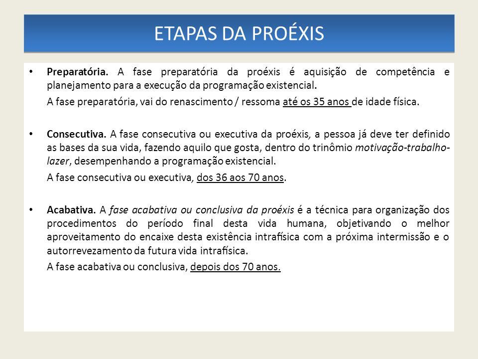ETAPAS DA PROÉXIS Preparatória. A fase preparatória da proéxis é aquisição de competência e planejamento para a execução da programação existencial. A