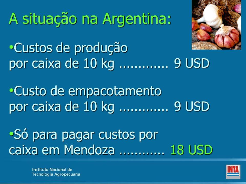 A situação na Argentina: Custos de produção por caixa de 10 kg............. 9 USD Custos de produção por caixa de 10 kg............. 9 USD Custo de em