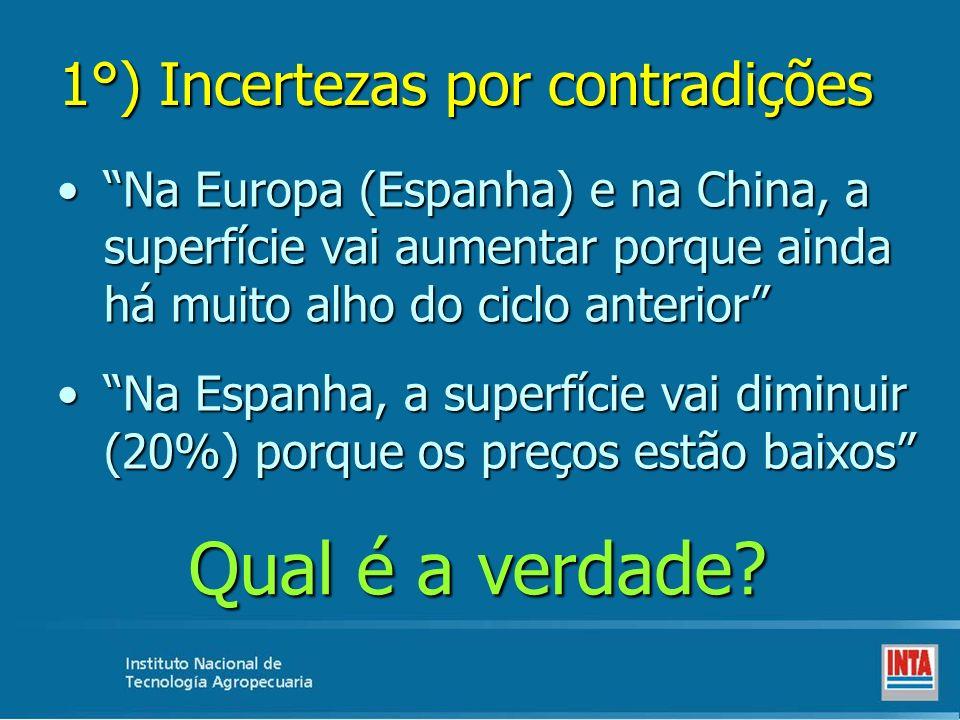 1°) Incertezas por contradições Na Europa (Espanha) e na China, a superfície vai aumentar porque ainda há muito alho do ciclo anteriorNa Europa (Espan