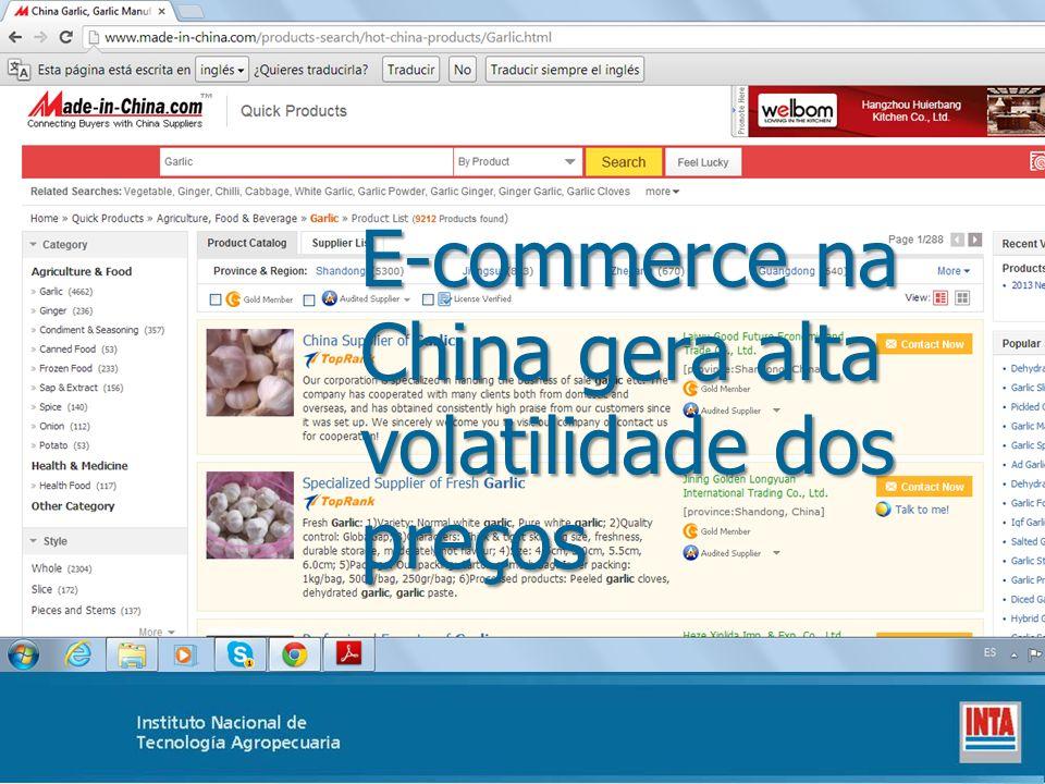 E-commerce na China gera alta volatilidade dos preços
